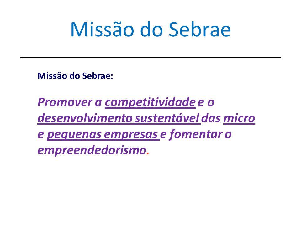 Missão do Sebrae Missão do Sebrae: Promover a competitividade e o desenvolvimento sustentável das micro e pequenas empresas e fomentar o empreendedori