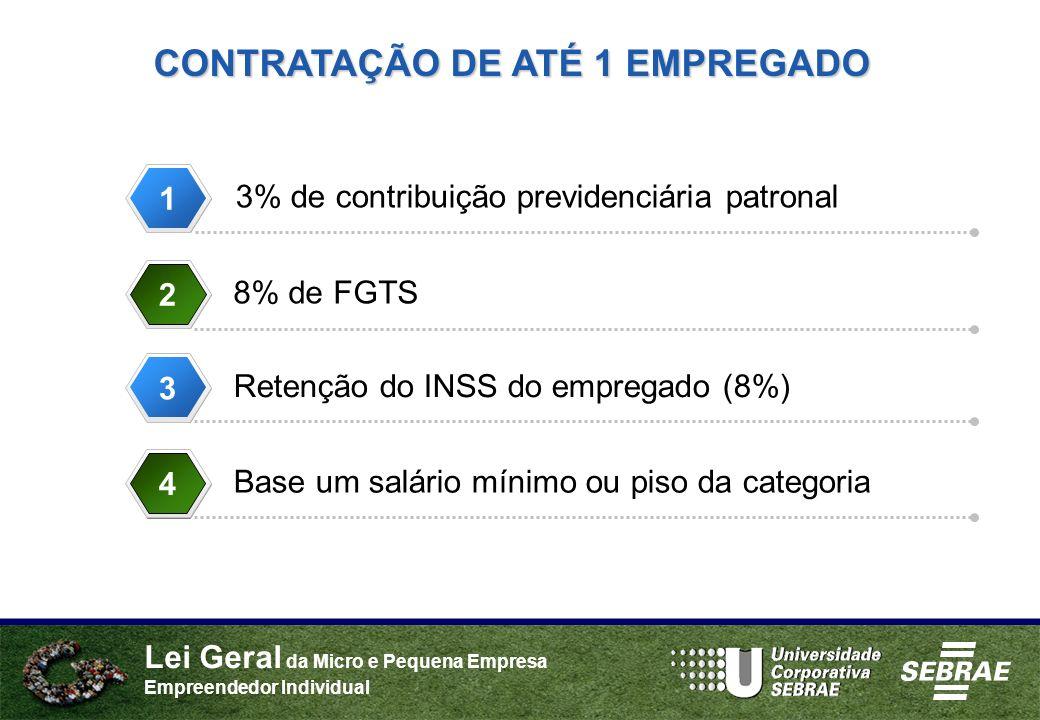 Lei Geral da Micro e Pequena Empresa Empreendedor Individual 3% de contribuição previdenciária patronal 1 8% de FGTS 2 Retenção do INSS do empregado (