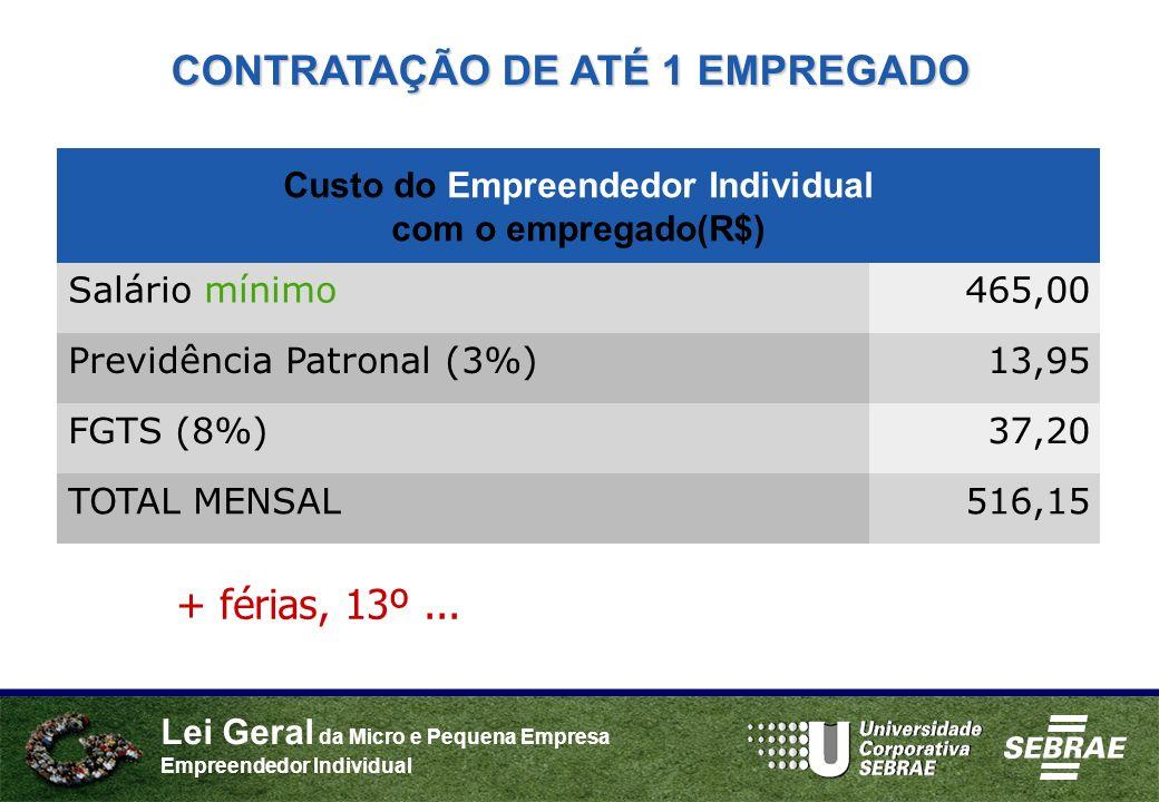 Lei Geral da Micro e Pequena Empresa Empreendedor Individual CONTRATAÇÃO DE ATÉ 1 EMPREGADO Custo do Empreendedor Individual com o empregado(R$) Salár