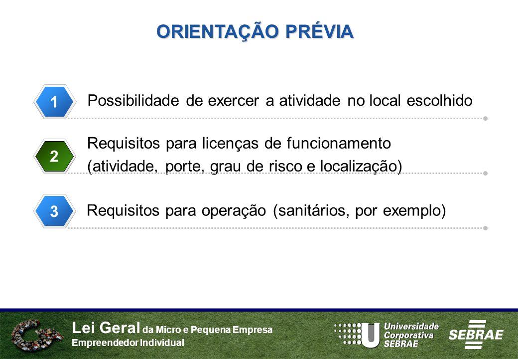 Lei Geral da Micro e Pequena Empresa Empreendedor Individual Possibilidade de exercer a atividade no local escolhido Requisitos para licenças de funci