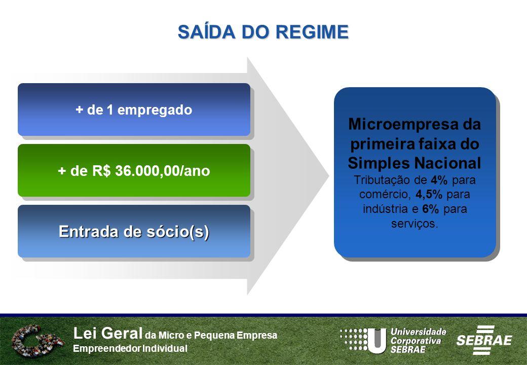 Lei Geral da Micro e Pequena Empresa Empreendedor Individual SAÍDA DO REGIME + de 1 empregado + de R$ 36.000,00/ano Entrada de sócio(s) Microempresa d