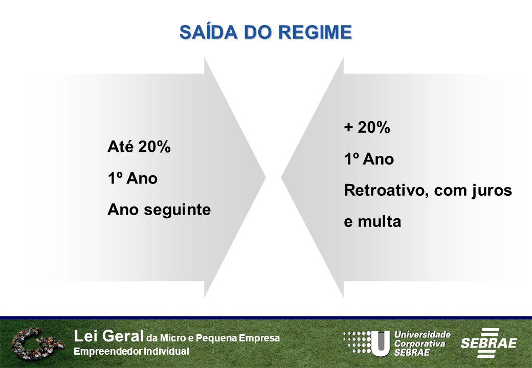 Lei Geral da Micro e Pequena Empresa Empreendedor Individual SAÍDA DO REGIME Até 20% 1º Ano Ano seguinte + 20% 1º Ano Retroativo, com juros e multa