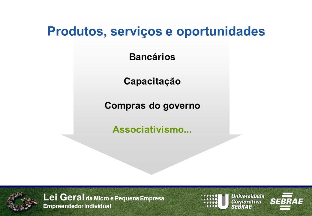 Lei Geral da Micro e Pequena Empresa Empreendedor Individual Bancários Capacitação Compras do governo Associativismo... Produtos, serviços e oportunid