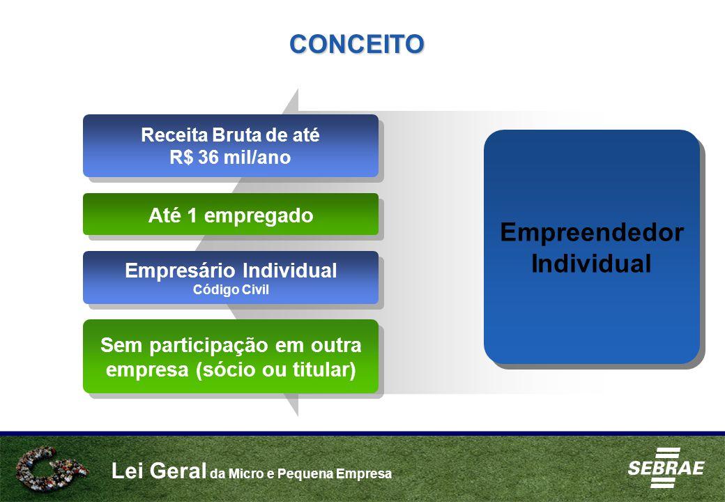 Lei Geral da Micro e Pequena Empresa CONCEITO Receita Bruta de até R$ 36 mil/ano Receita Bruta de até R$ 36 mil/ano Até 1 empregado Empreendedor Indiv
