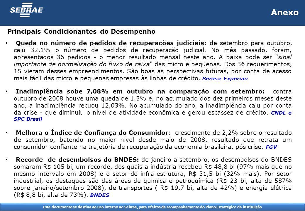 Este documento se destina ao uso interno no Sebrae, para efeitos de acompanhamento do Plano Estratégico da instituição Anexo Queda no número de pedidos de recuperações judiciais: de setembro para outubro, caiu 32,1% o número de pedidos de recuperação judicial.