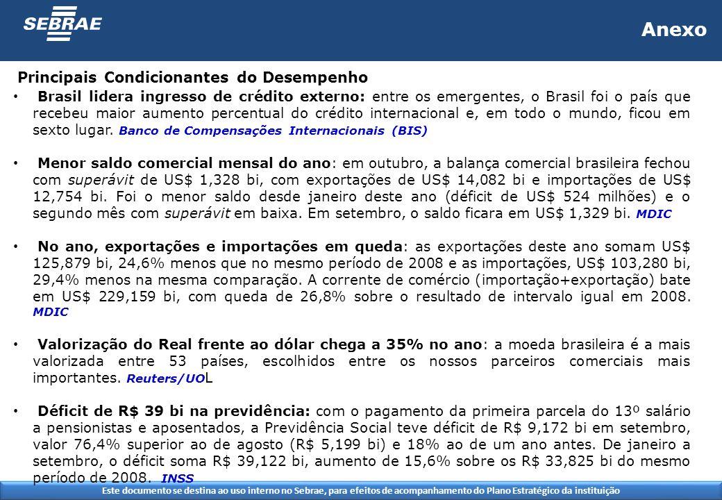 Este documento se destina ao uso interno no Sebrae, para efeitos de acompanhamento do Plano Estratégico da instituição Anexo Brasil lidera ingresso de crédito externo: entre os emergentes, o Brasil foi o país que recebeu maior aumento percentual do crédito internacional e, em todo o mundo, ficou em sexto lugar.