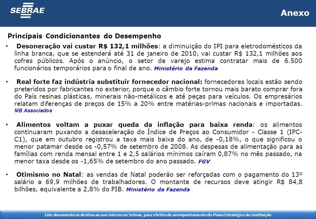 Este documento se destina ao uso interno no Sebrae, para efeitos de acompanhamento do Plano Estratégico da instituição Anexo Desoneração vai custar R$