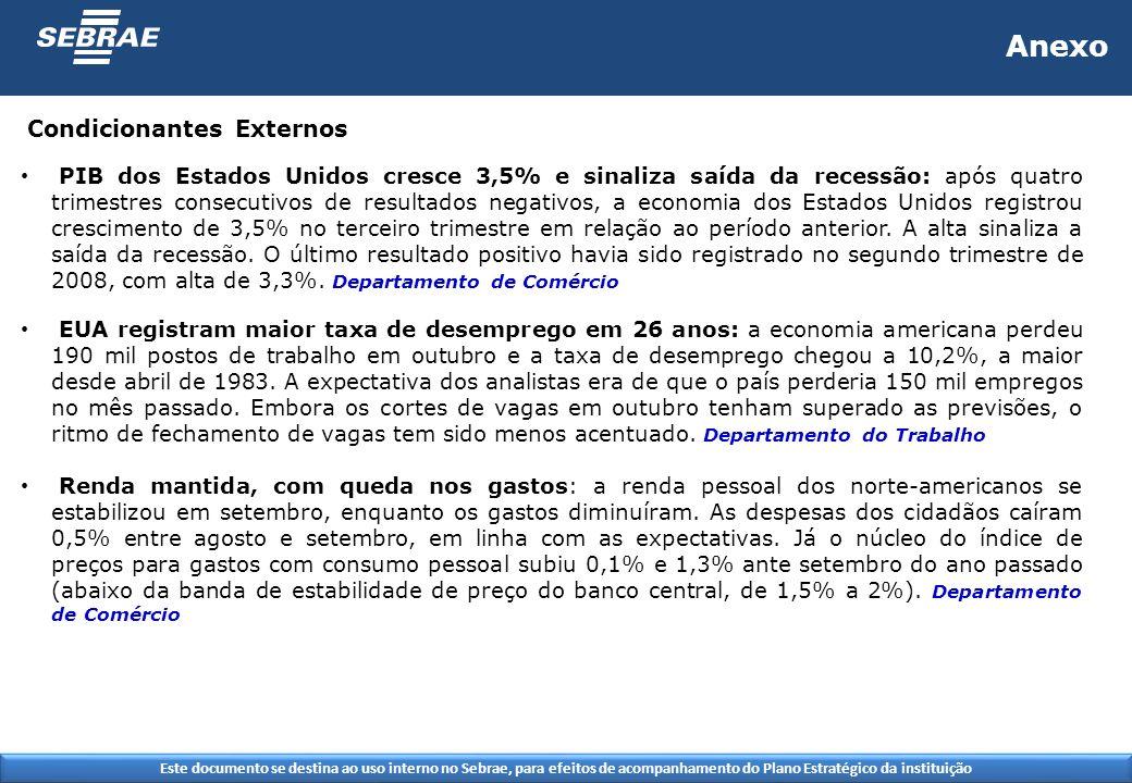Este documento se destina ao uso interno no Sebrae, para efeitos de acompanhamento do Plano Estratégico da instituição Anexo PIB dos Estados Unidos cr