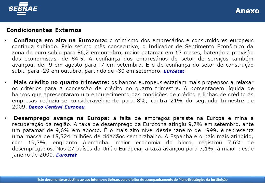 Este documento se destina ao uso interno no Sebrae, para efeitos de acompanhamento do Plano Estratégico da instituição Anexo Confiança em alta na Euro