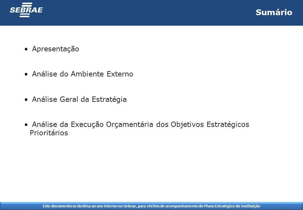 Este documento se destina ao uso interno no Sebrae, para efeitos de acompanhamento do Plano Estratégico da instituição Sumário Apresentação Análise do