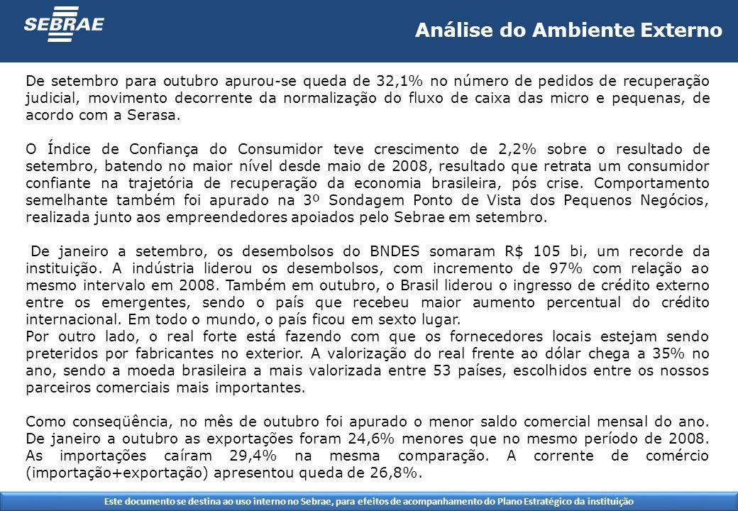 Este documento se destina ao uso interno no Sebrae, para efeitos de acompanhamento do Plano Estratégico da instituição De setembro para outubro apurou