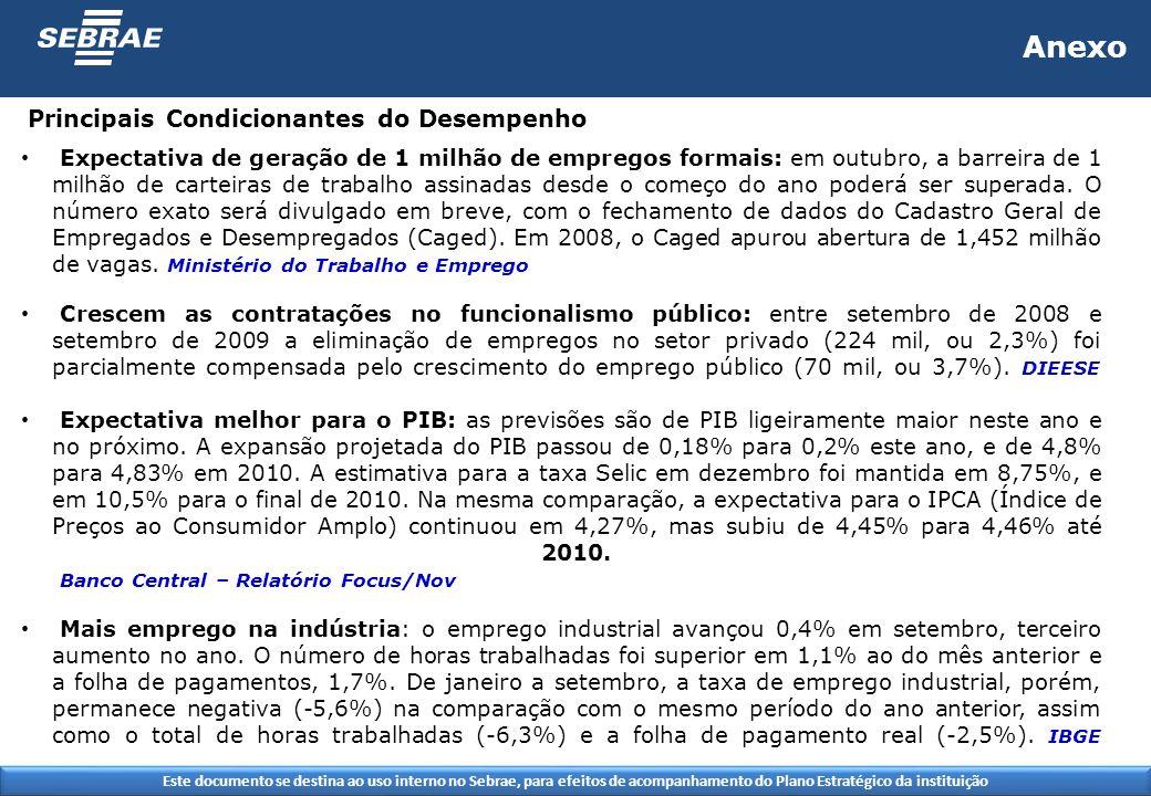 Este documento se destina ao uso interno no Sebrae, para efeitos de acompanhamento do Plano Estratégico da instituição Anexo Expectativa de geração de