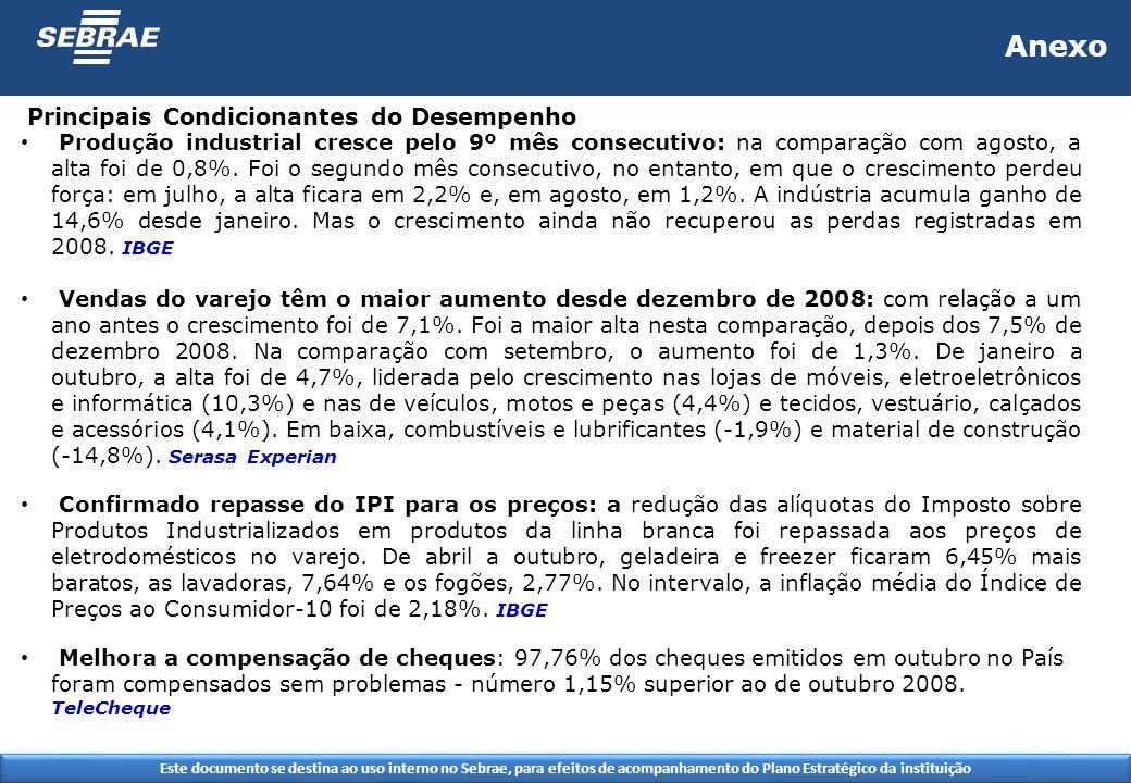 Este documento se destina ao uso interno no Sebrae, para efeitos de acompanhamento do Plano Estratégico da instituição Anexo Produção industrial cresce pelo 9º mês consecutivo: na comparação com agosto, a alta foi de 0,8%.
