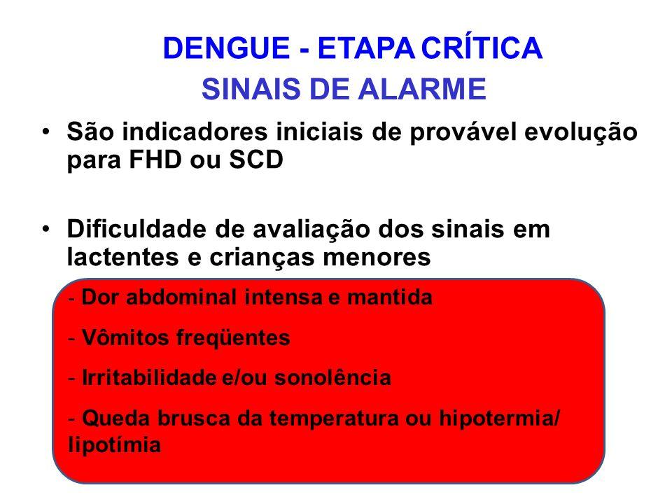 São indicadores iniciais de provável evolução para FHD ou SCD Dificuldade de avaliação dos sinais em lactentes e crianças menores - Dor abdominal inte