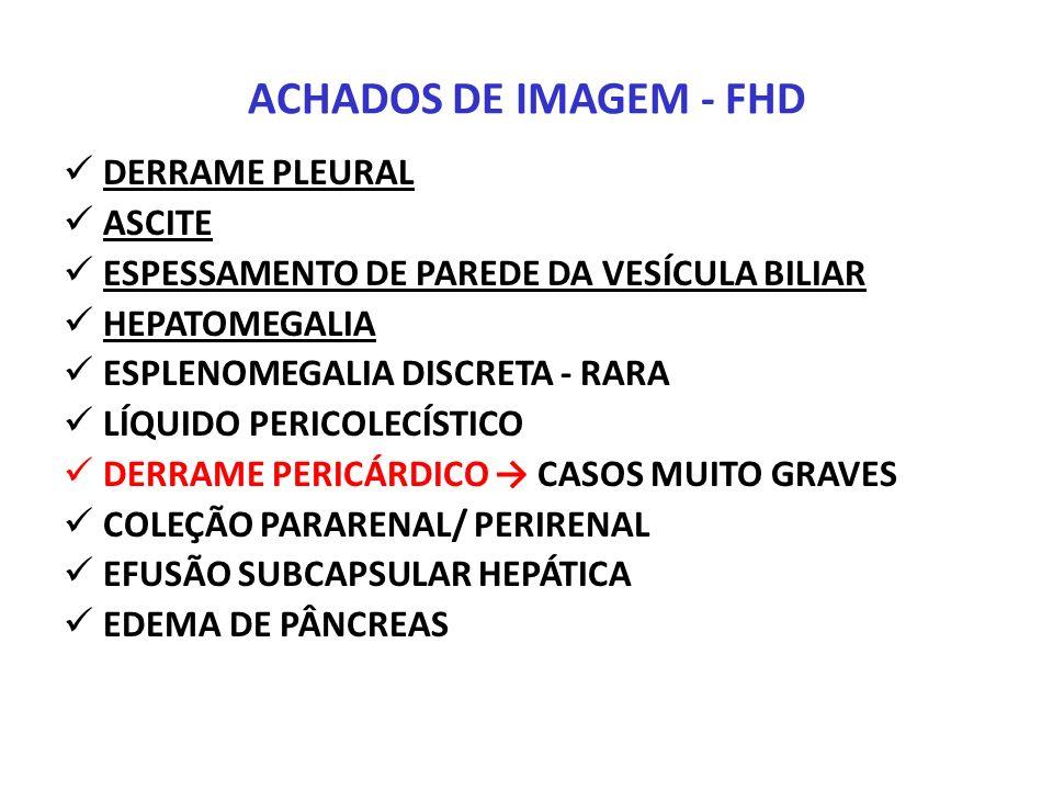 ACHADOS DE IMAGEM - FHD DERRAME PLEURAL ASCITE ESPESSAMENTO DE PAREDE DA VESÍCULA BILIAR HEPATOMEGALIA ESPLENOMEGALIA DISCRETA - RARA LÍQUIDO PERICOLE
