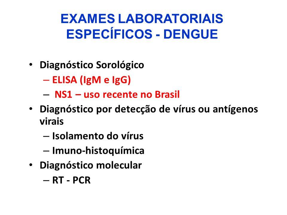 EXAMES LABORATORIAIS ESPECÍFICOS - DENGUE Diagnóstico Sorológico – ELISA (IgM e IgG) – NS1 – uso recente no Brasil Diagnóstico por detecção de vírus o