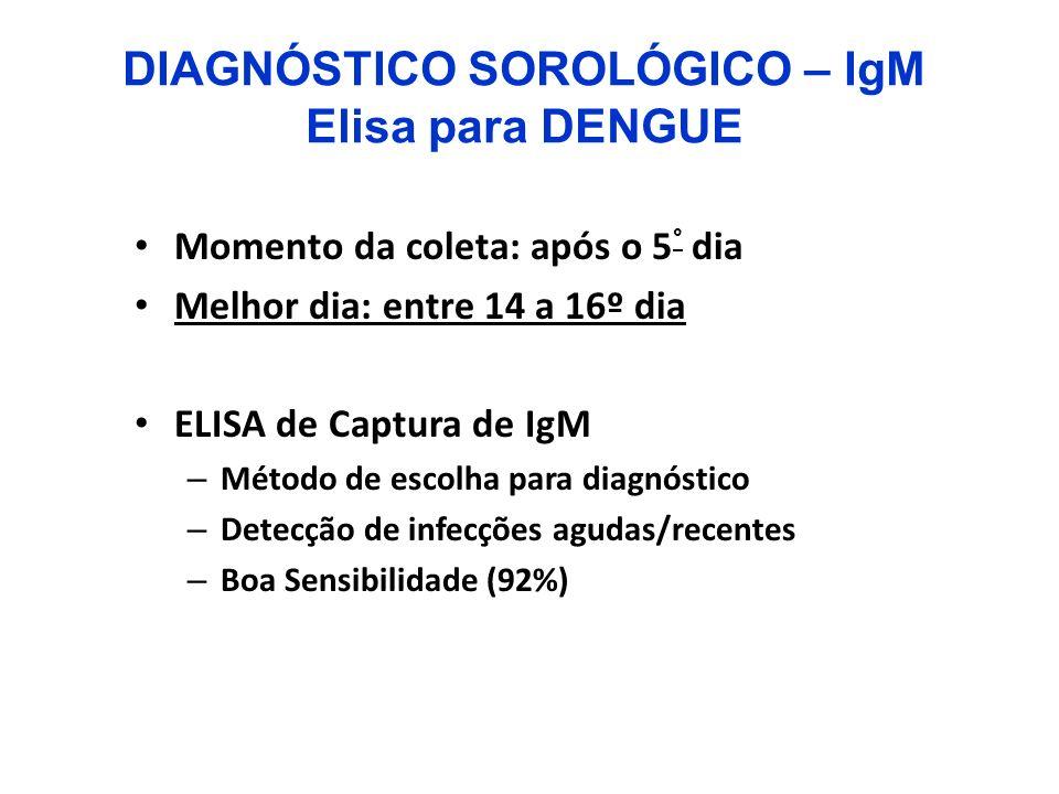 DIAGNÓSTICO SOROLÓGICO – IgM Elisa para DENGUE Momento da coleta: após o 5 ° dia Melhor dia: entre 14 a 16º dia ELISA de Captura de IgM – Método de es