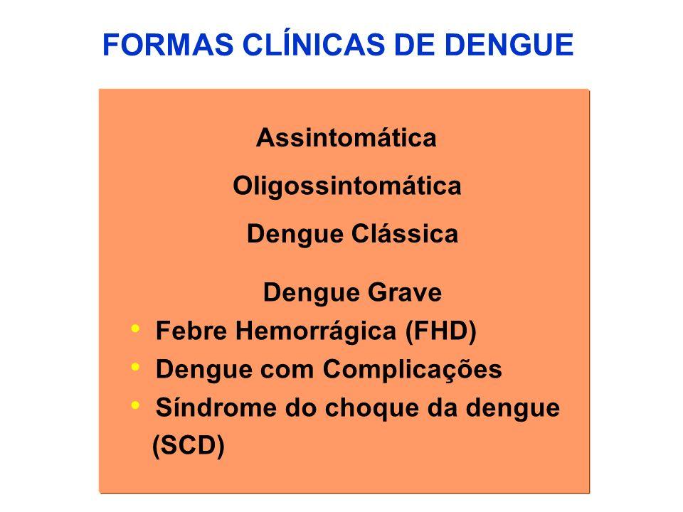 FORMAS CLÍNICAS DE DENGUE Assintomática Oligossintomática Dengue Clássica Dengue Grave Febre Hemorrágica (FHD) Dengue com Complicações Síndrome do cho