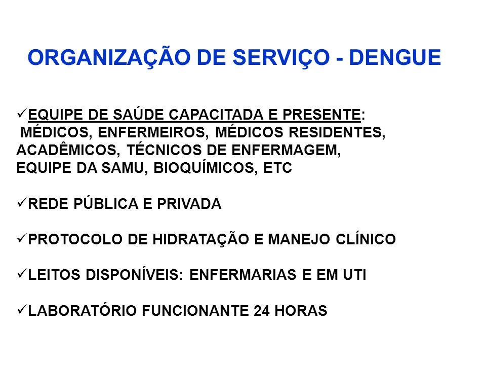 ORGANIZAÇÃO DE SERVIÇO - DENGUE EQUIPE DE SAÚDE CAPACITADA E PRESENTE: MÉDICOS, ENFERMEIROS, MÉDICOS RESIDENTES, ACADÊMICOS, TÉCNICOS DE ENFERMAGEM, E