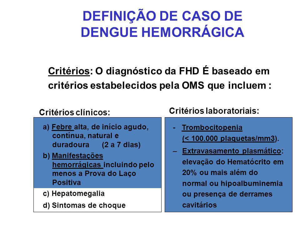 DEFINIÇÃO DE CASO DE DENGUE HEMORRÁGICA DEFINIÇÃO DE CASO DE DENGUE HEMORRÁGICA Critérios: O diagnóstico da FHD É baseado em critérios estabelecidos p