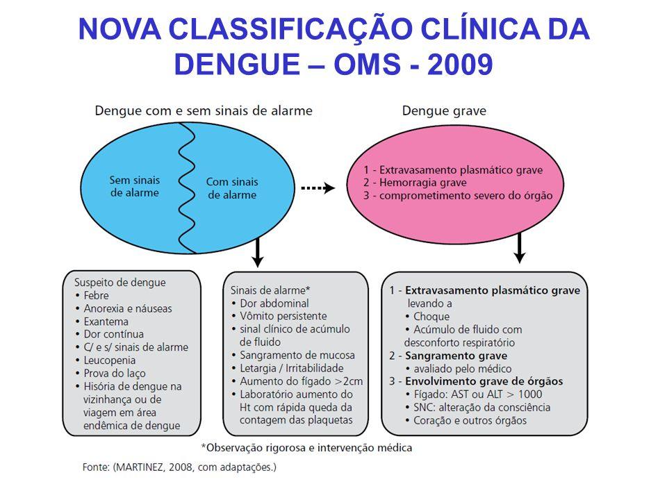 NOVA CLASSIFICAÇÃO CLÍNICA DA DENGUE – OMS - 2009