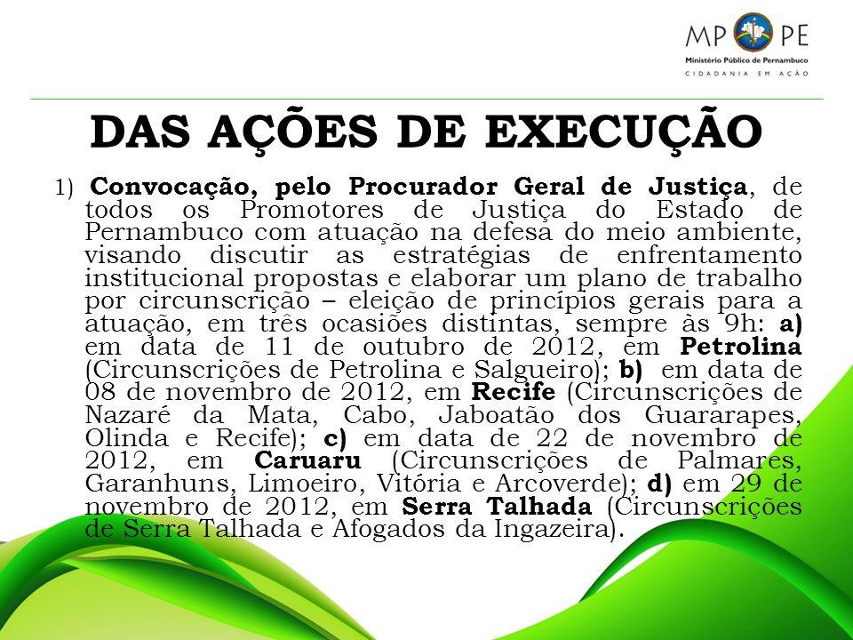 DAS AÇÕES DE EXECUÇÃO 1) Convocação, pelo Procurador Geral de Justiça, de todos os Promotores de Justiça do Estado de Pernambuco com atuação na defesa