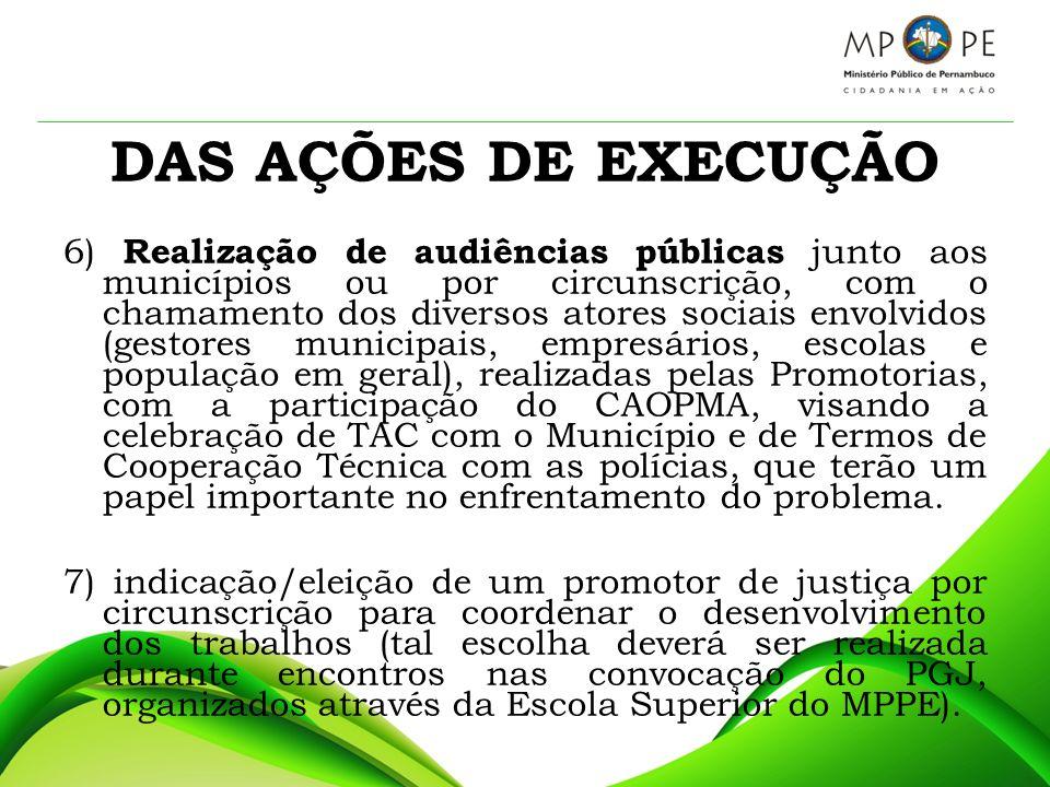 DAS AÇÕES DE EXECUÇÃO 6) Realização de audiências públicas junto aos municípios ou por circunscrição, com o chamamento dos diversos atores sociais env