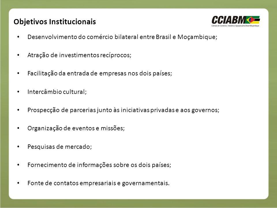 Organograma Geográfico Belo Horizonte (Matriz) Vitória (Apoio) São Paulo (Apoio) Goiânia (Filial) Porto Alegre (Filial) Maputo - MOZ (Corresp.) Brasília (Filial) Fortaleza (Filial)