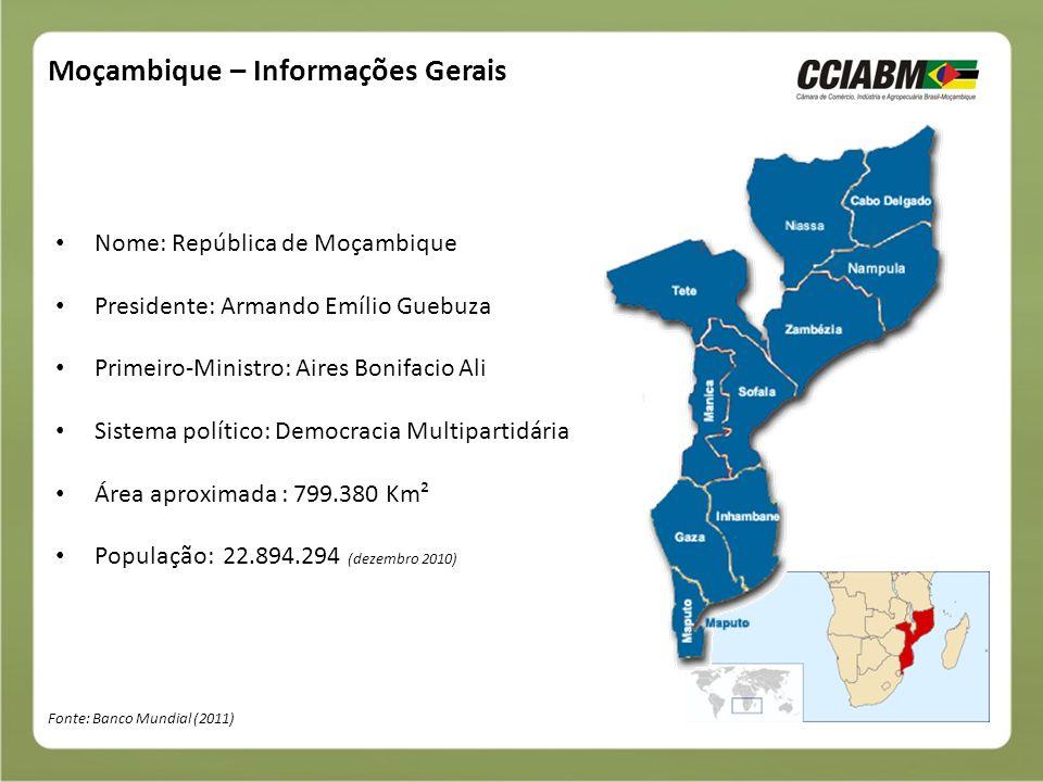 Moçambique – SADC População: 272.334.040 PIB Total: 872,71 bilhões (US$) Fonte: CIA Factbook
