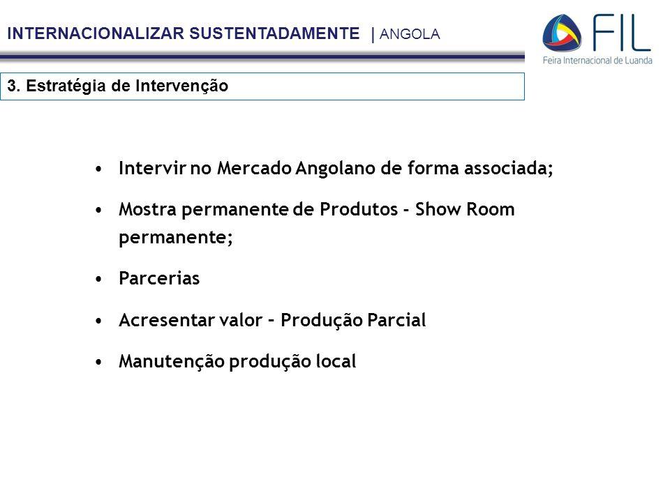 INTERNACIONALIZAR SUSTENTADAMENTE | ANGOLA 3. Estratégia de Intervenção Intervir no Mercado Angolano de forma associada; Mostra permanente de Produtos