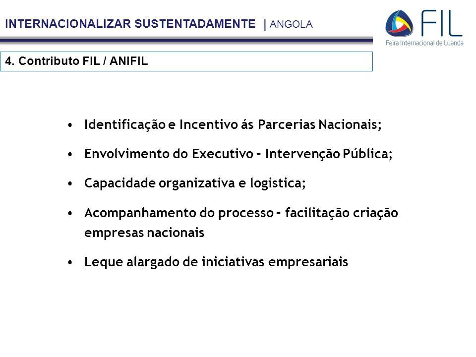 INTERNACIONALIZAR SUSTENTADAMENTE | ANGOLA 4. Contributo FIL / ANIFIL Identificação e Incentivo ás Parcerias Nacionais; Envolvimento do Executivo – In