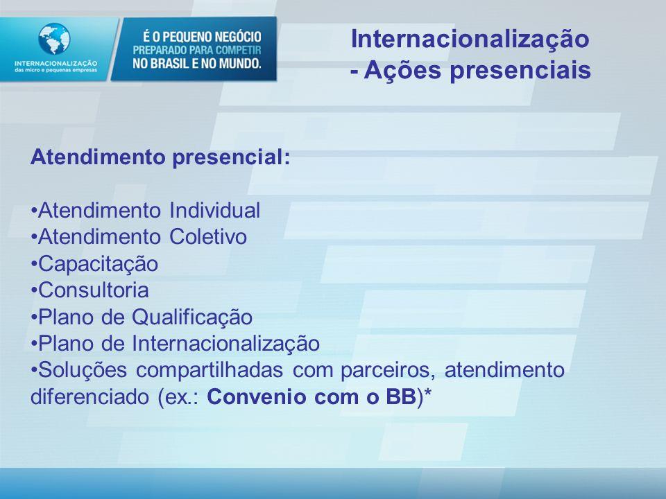 Cursos Planejando para Exportar Procedimentos para exportação Inscrições abertas até 15/07.
