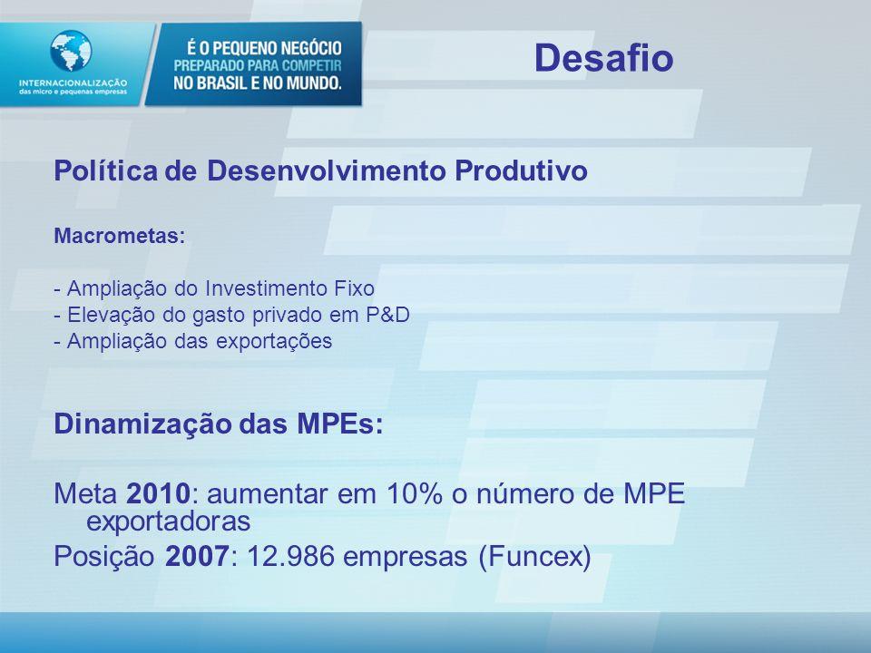 Programa de Internacionalização das Micro e Pequenas Empresas Fortaleza/CE, 07 de julho 2009