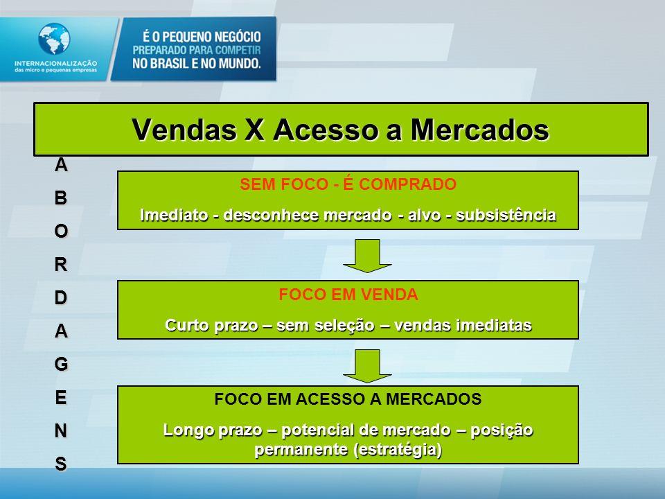Estratégia diferenciada para a MPE Foco no mercado!