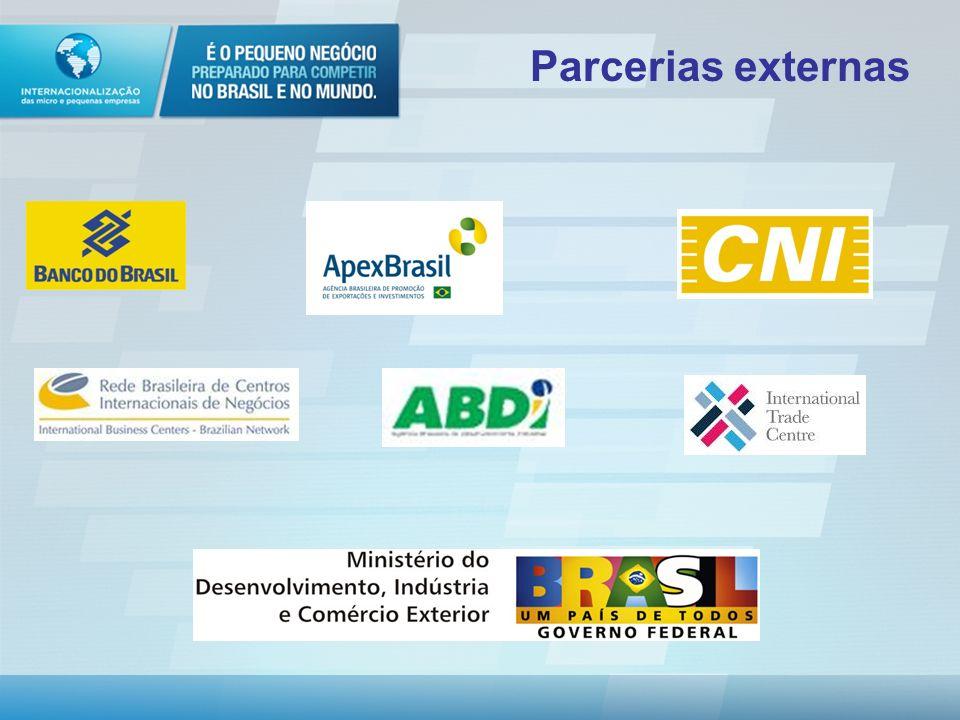 O Sebrae atua na preparação das MPEs somando esforços com Parceiros Atuação do Sebrae com parceiros Promoção Comercial Logística Preparação Inteligência de Mercado Ambiente Favorável Acesso a Mercados