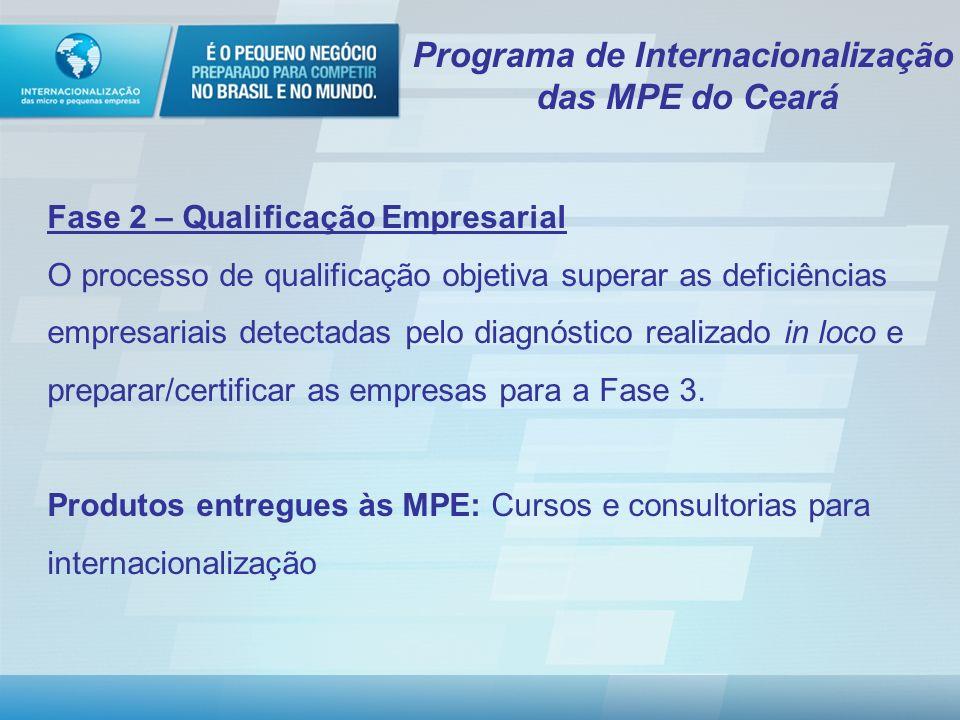 Programa de Internacionalização das MPE do Ceará Fase 1 – Avaliação de Potencial e Plano Coletivo de Internacionalização A Fase 1 do Programa está voltada para o mapeamento individual e coletivo do potencial exportador das empresas candidatas.