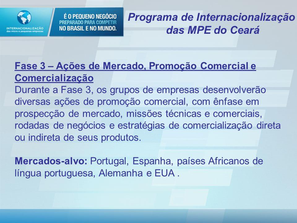 Programa de Internacionalização das MPE do Ceará Fase 2 – Qualificação Empresarial O processo de qualificação objetiva superar as deficiências empresariais detectadas pelo diagnóstico realizado in loco e preparar/certificar as empresas para a Fase 3.