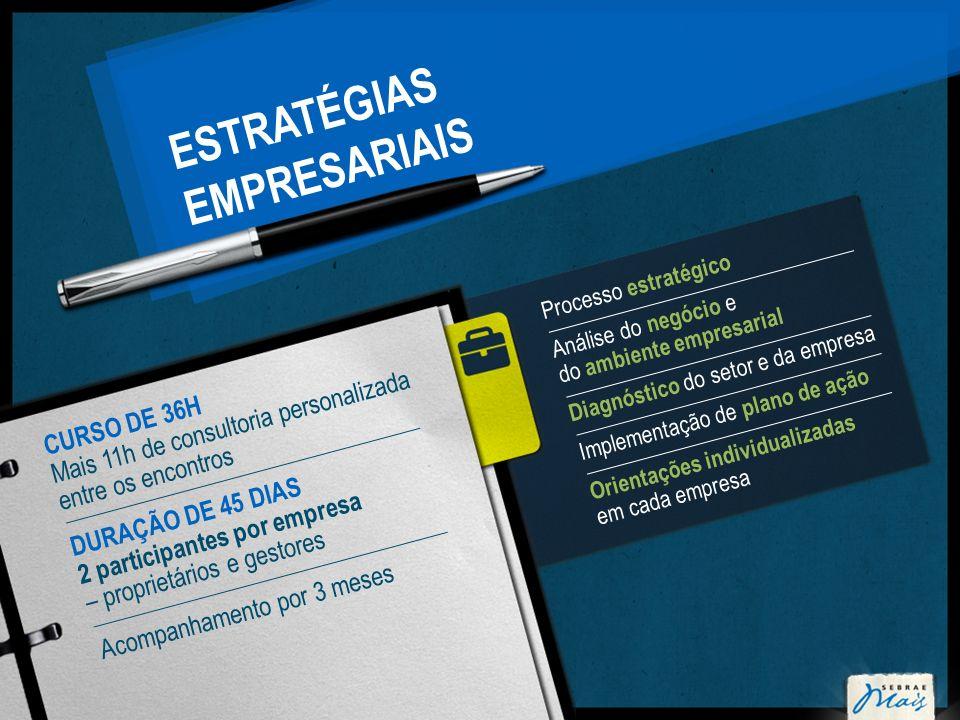 ESTRATÉGIAS EMPRESARIAIS Processo estratégico Análise do negócio e do ambiente empresarial Diagnóstico do setor e da empresa Implementação de plano de