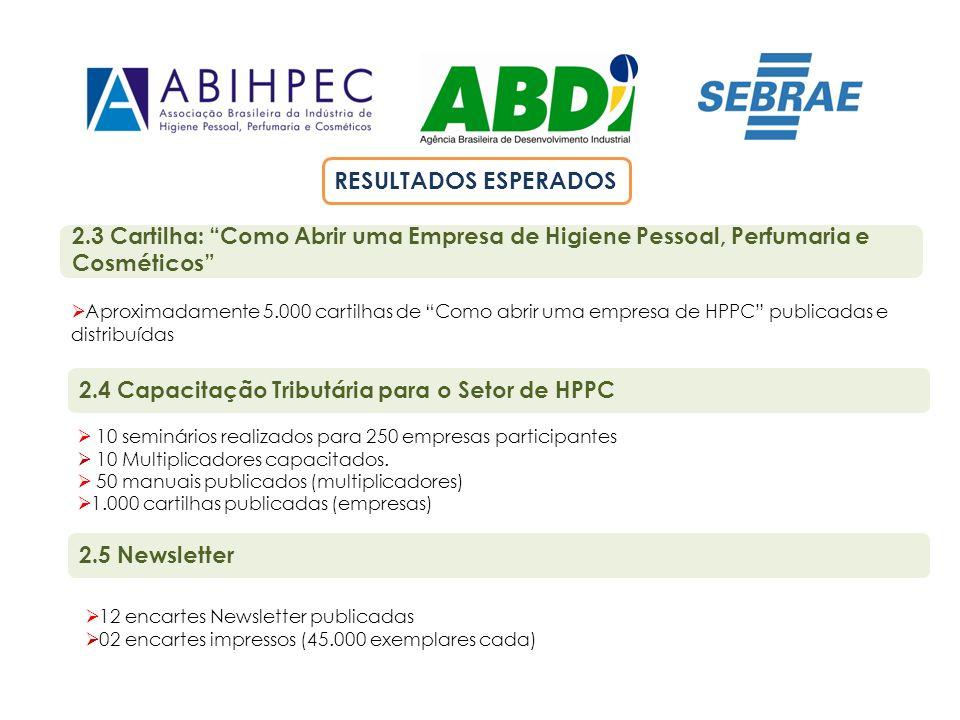 2.3 Cartilha: Como Abrir uma Empresa de Higiene Pessoal, Perfumaria e Cosméticos 2.4 Capacitação Tributária para o Setor de HPPC 2.5 Newsletter Aproxi