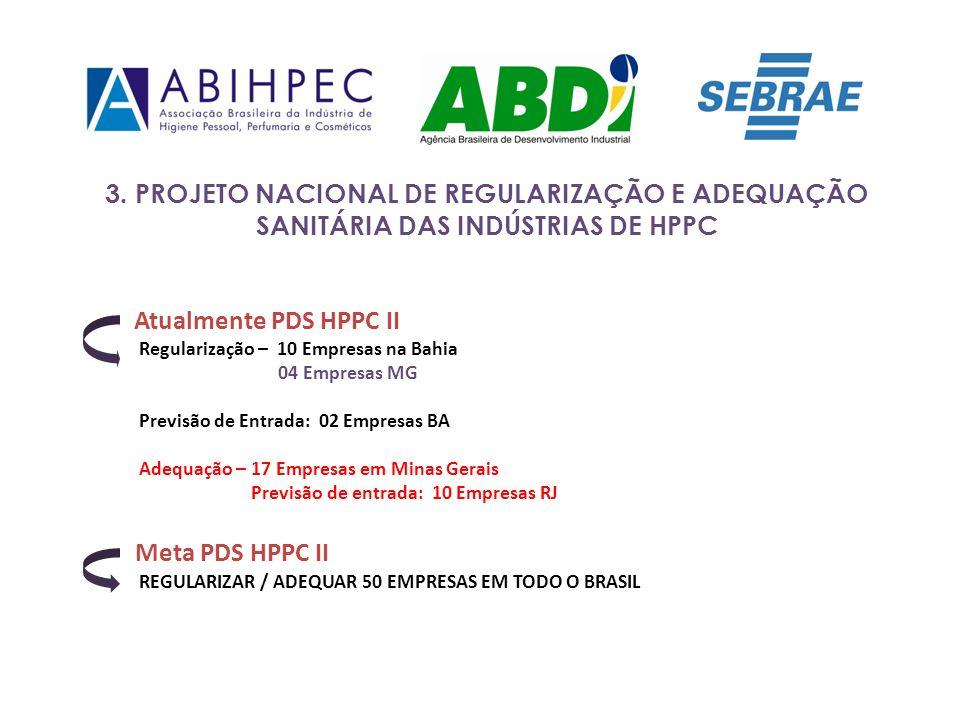 Atualmente PDS HPPC II Regularização – 10 Empresas na Bahia 04 Empresas MG Previsão de Entrada: 02 Empresas BA Adequação – 17 Empresas em Minas Gerais