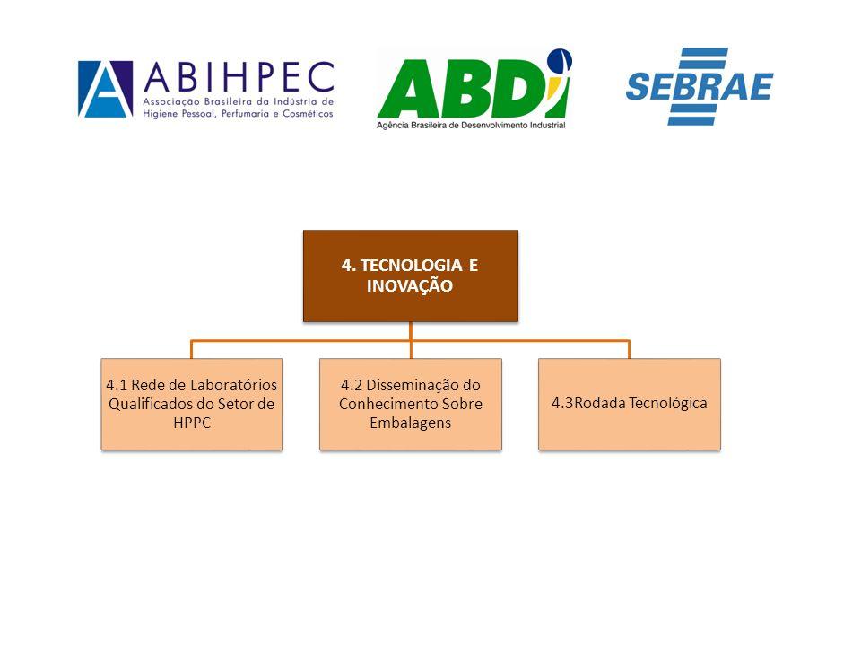 4. TECNOLOGIA E INOVAÇÃO 4.1 Rede de Laboratórios Qualificados do Setor de HPPC 4.2 Disseminação do Conhecimento Sobre Embalagens 4.3Rodada Tecnológic