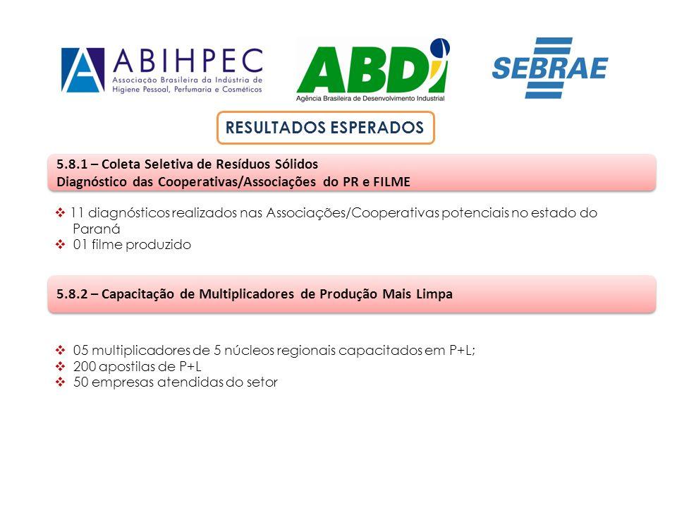 5.8.1 – Coleta Seletiva de Resíduos Sólidos Diagnóstico das Cooperativas/Associações do PR e FILME 5.8.1 – Coleta Seletiva de Resíduos Sólidos Diagnós