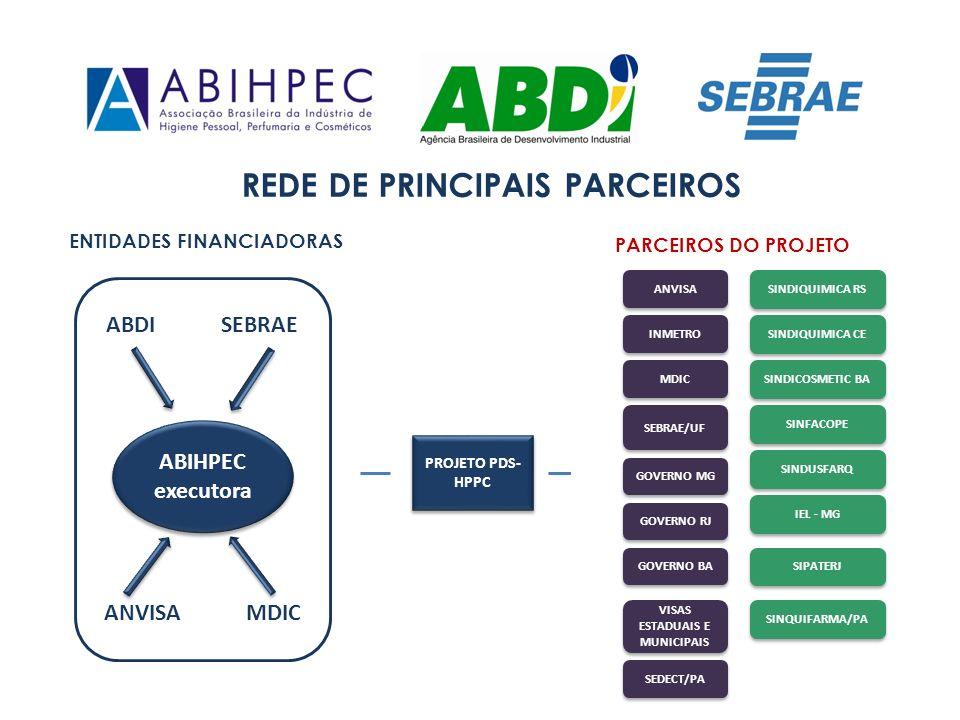 ABDI SEBRAE ANVISA MDIC REDE DE PRINCIPAIS PARCEIROS PROJETO PDS- HPPC INMETRO SINDIQUIMICA RS SINDIQUIMICA CE SINDICOSMETIC BA SINFACOPE MDIC GOVERNO