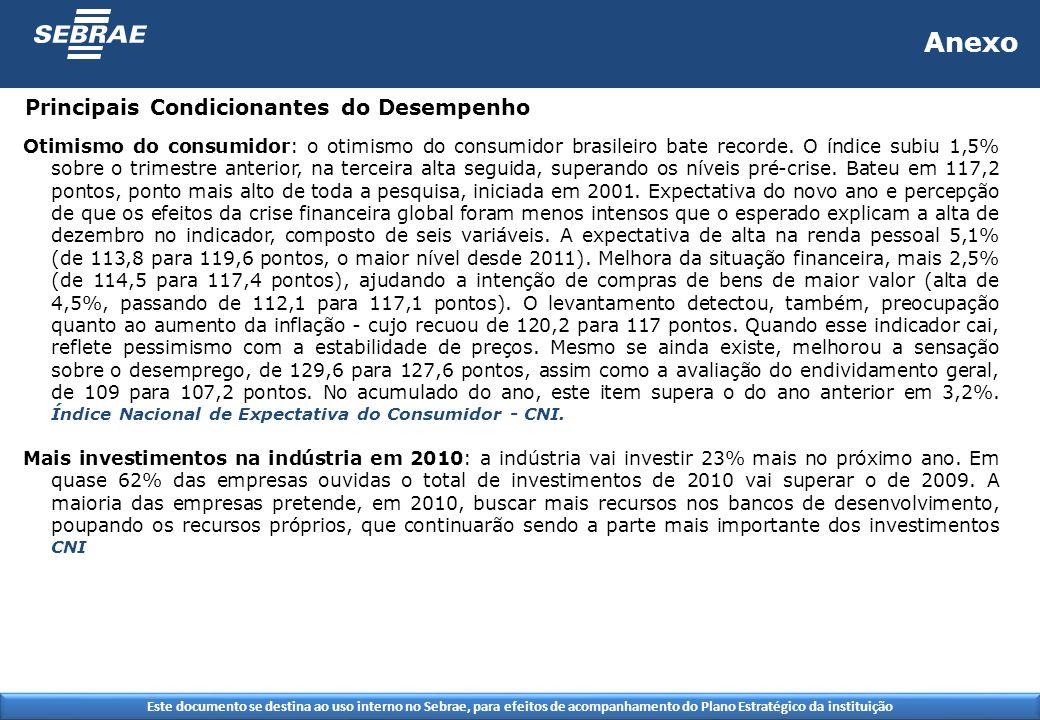 Este documento se destina ao uso interno no Sebrae, para efeitos de acompanhamento do Plano Estratégico da instituição Anexo Otimismo do consumidor: o otimismo do consumidor brasileiro bate recorde.