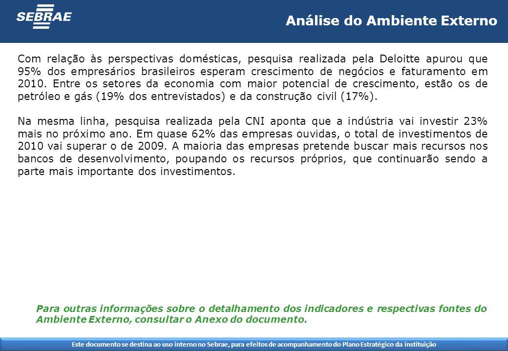 Este documento se destina ao uso interno no Sebrae, para efeitos de acompanhamento do Plano Estratégico da instituição Com relação às perspectivas domésticas, pesquisa realizada pela Deloitte apurou que 95% dos empresários brasileiros esperam crescimento de negócios e faturamento em 2010.