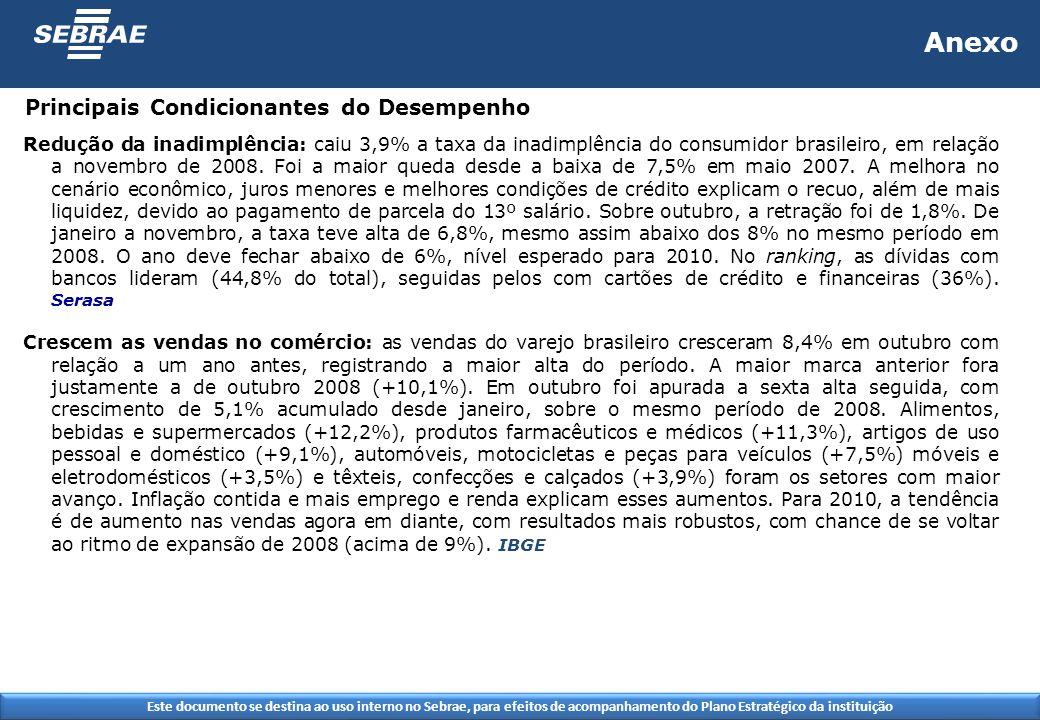 Este documento se destina ao uso interno no Sebrae, para efeitos de acompanhamento do Plano Estratégico da instituição Anexo Redução da inadimplência: caiu 3,9% a taxa da inadimplência do consumidor brasileiro, em relação a novembro de 2008.