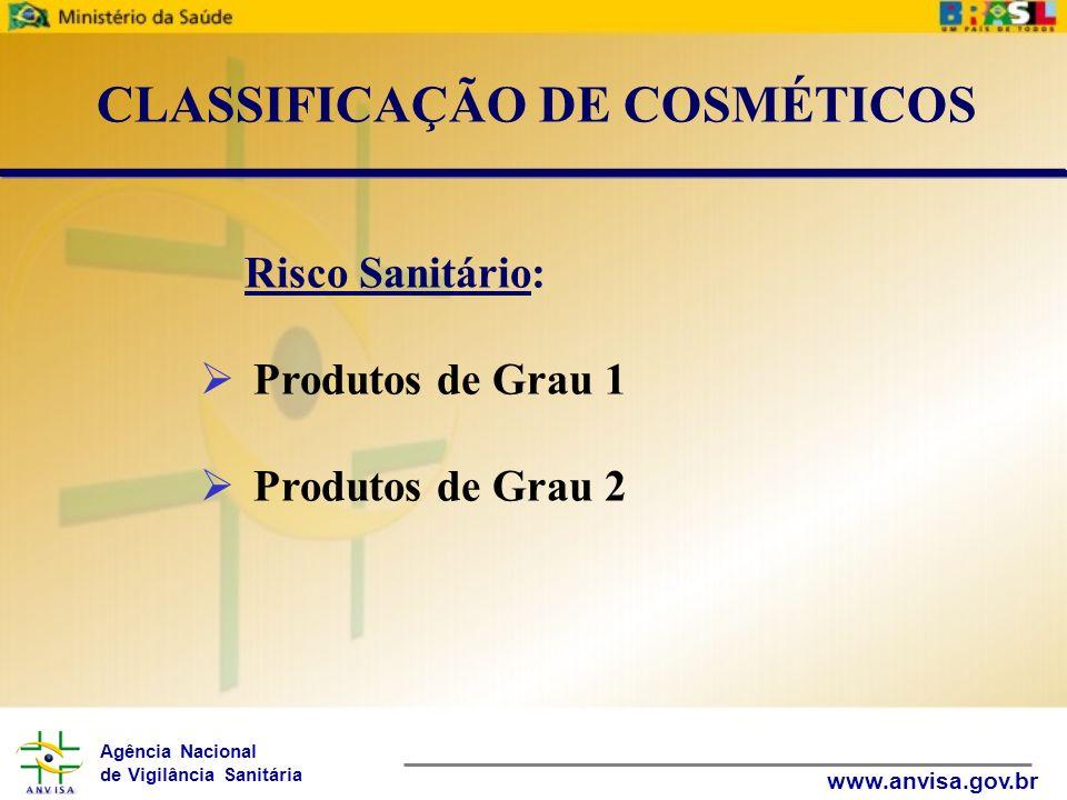 Agência Nacional de Vigilância Sanitária www.anvisa.gov.br Produtos utilizados em procedimentos invasivos, tais como: - Botox, Metacrilatos, Silicones, etc.