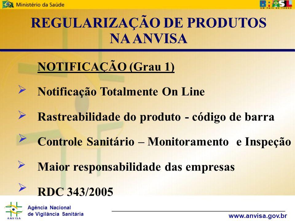 Agência Nacional de Vigilância Sanitária www.anvisa.gov.br NOTIFICAÇÃO (Grau 1) Notificação Totalmente On Line Rastreabilidade do produto - código de