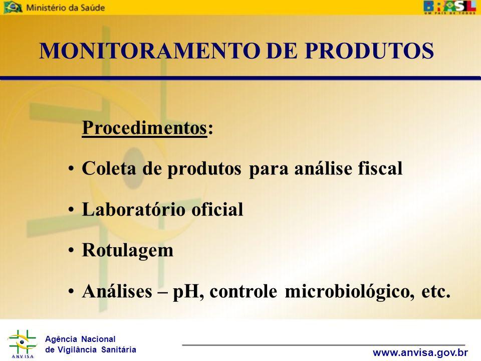 Agência Nacional de Vigilância Sanitária www.anvisa.gov.br Procedimentos: Coleta de produtos para análise fiscal Laboratório oficial Rotulagem Análise