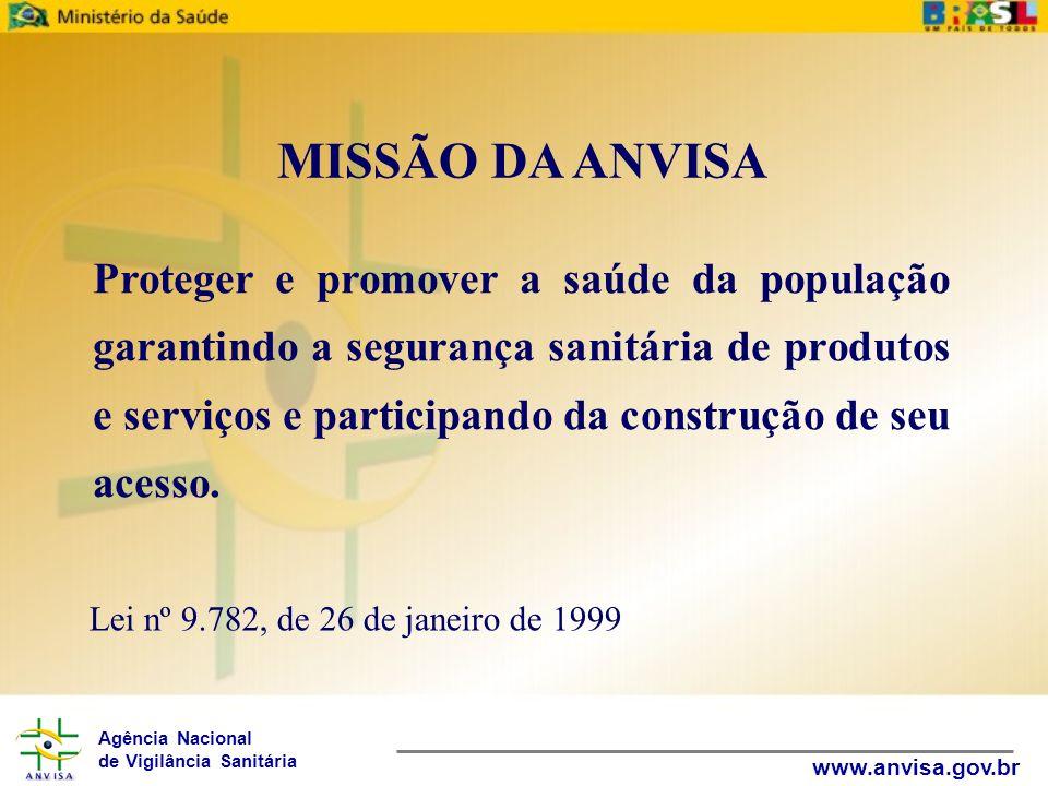 Agência Nacional de Vigilância Sanitária www.anvisa.gov.br VALORES DA ANVISA Conhecimento como fonte da ação Transparência Cooperação Responsabilização